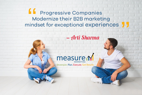 B2B Marketing Success