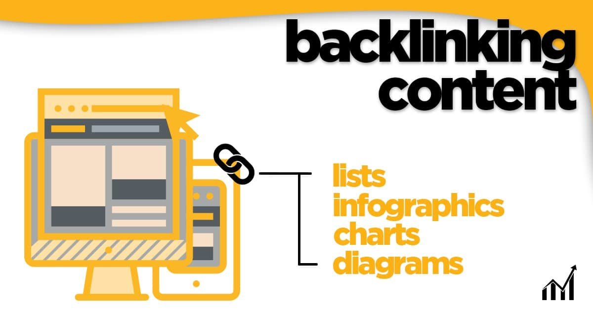 Quality Backlinking By best SEO agency