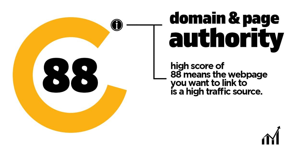 Get High Domain Authority By Best SEO consultant in Toronto